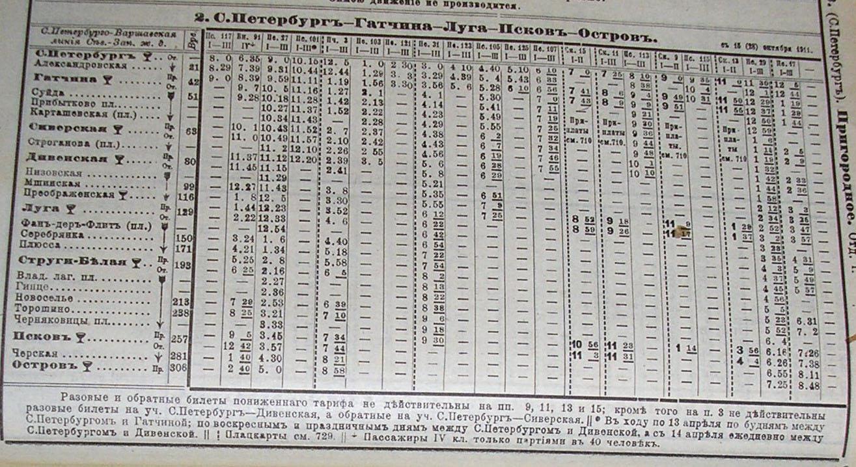 Кучугурах Темрюкского расписание поездов с питера до пскова сайт интернет